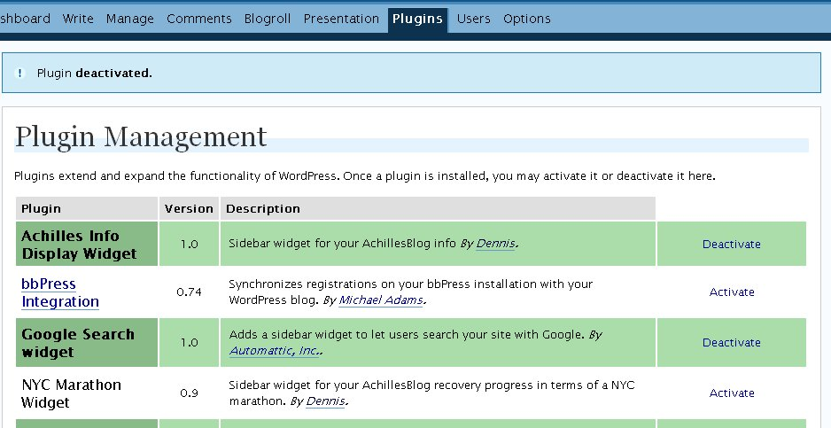 Achilles Widget Plugin Activate